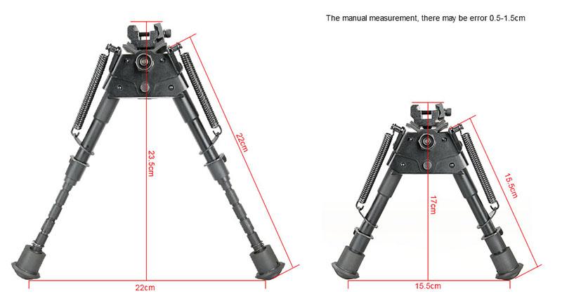 manual measurement