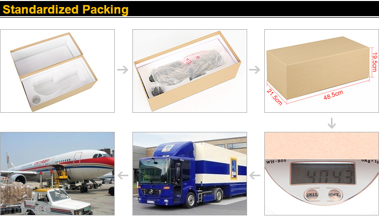 standardized packing