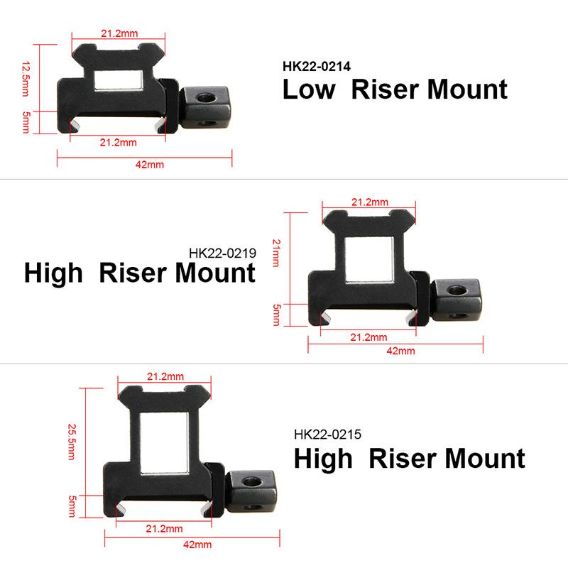 Riser Mount